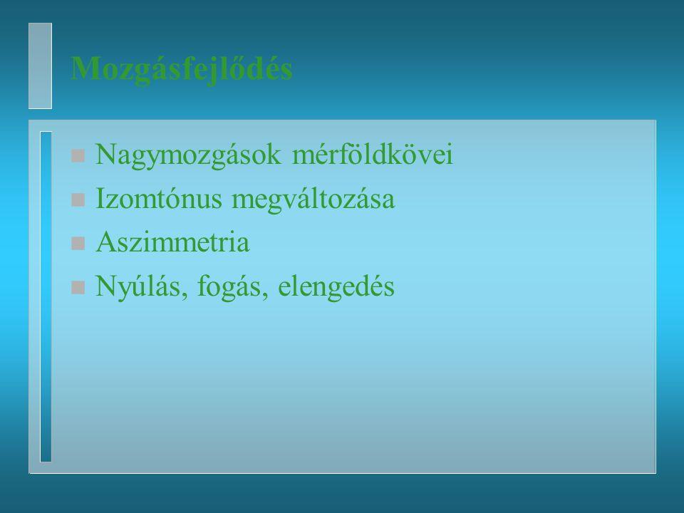 Látássérülés n a szem rendellenességei n gyenge pupillareflex n gyakori szemdörzsölés, a szem nyomkodása, eltakarása n tétlenség, hallgatva figyelés n