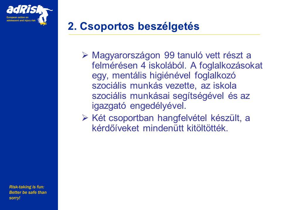 2. Csoportos beszélgetés Working together to make Europe a safer place  Magyarországon 99 tanuló vett részt a felmérésen 4 iskolából. A foglalkozások