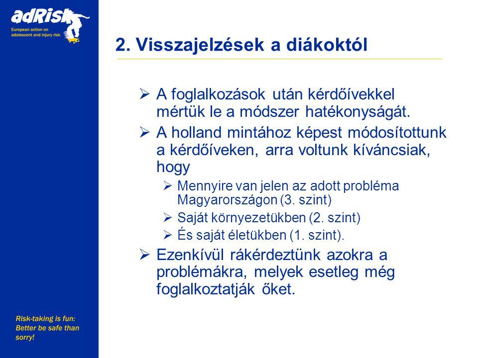 2. Visszajelzések a diákoktól Working together to make Europe a safer place  A foglalkozások után kérdőívekkel mértük le a módszer hatékonyságát.  A
