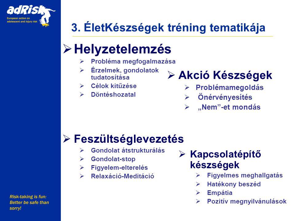 3. ÉletKészségek tréning tematikája Working together to make Europe a safer place  Helyzetelemzés  Probléma megfogalmazása  Érzelmek, gondolatok tu
