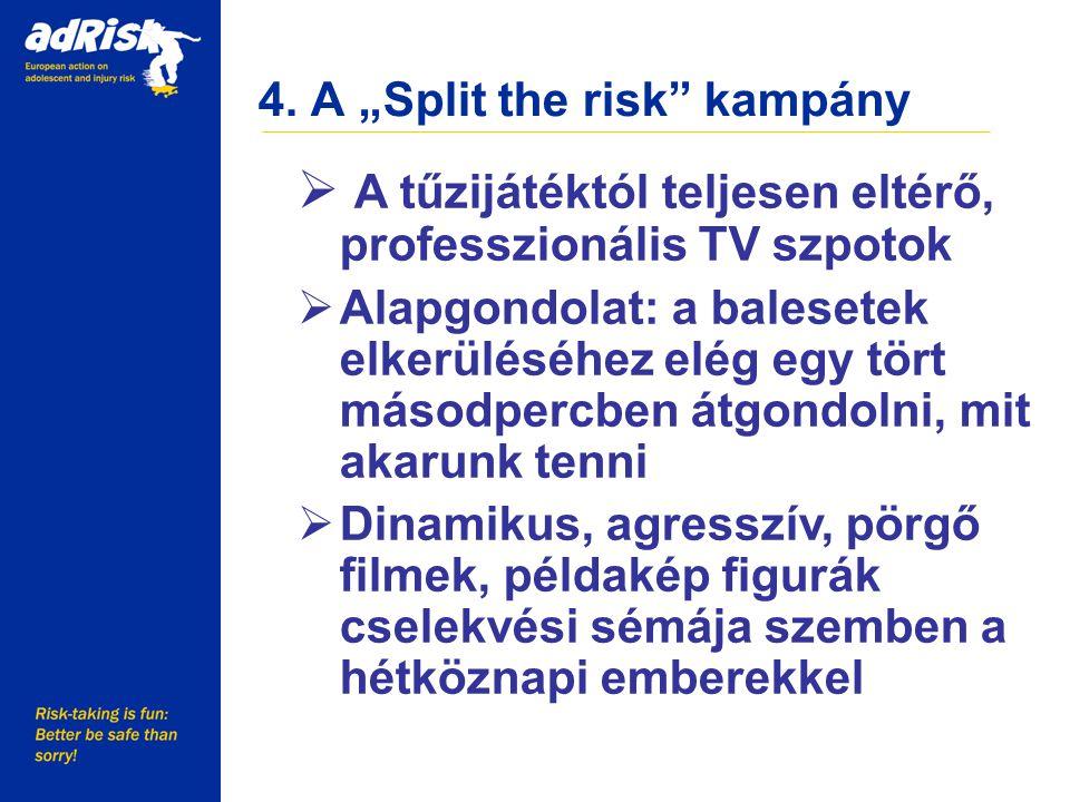 """4. A """"Split the risk"""" kampány Working together to make Europe a safer place  A tűzijátéktól teljesen eltérő, professzionális TV szpotok  Alapgondola"""