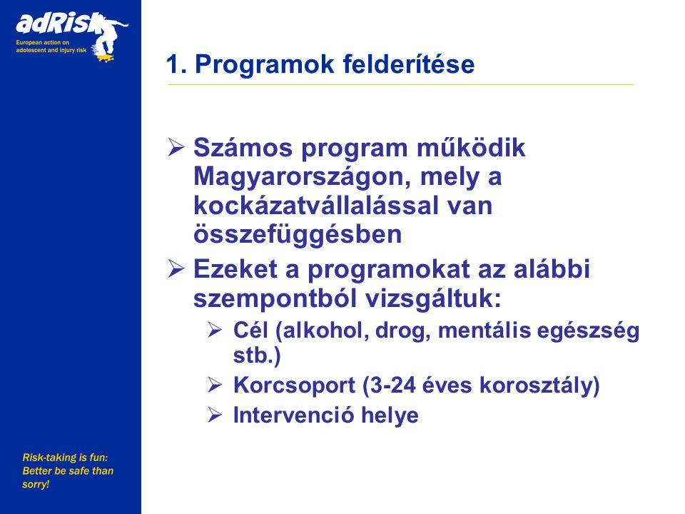 1. Programok felderítése  Számos program működik Magyarországon, mely a kockázatvállalással van összefüggésben  Ezeket a programokat az alábbi szemp