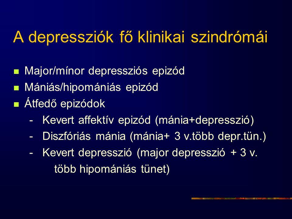 A depressziók fő klinikai szindrómái Major/mínor depressziós epizód Mániás/hipomániás epizód Átfedő epizódok - Kevert affektív epizód (mánia+depresszi