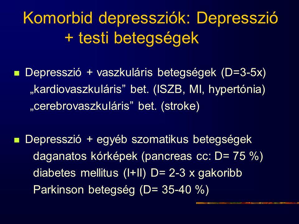 """Komorbid depressziók: Depresszió + testi betegségek Depresszió + vaszkuláris betegségek (D=3-5x) """"kardiovaszkuláris"""" bet. (ISZB, MI, hypertónia) """"cere"""