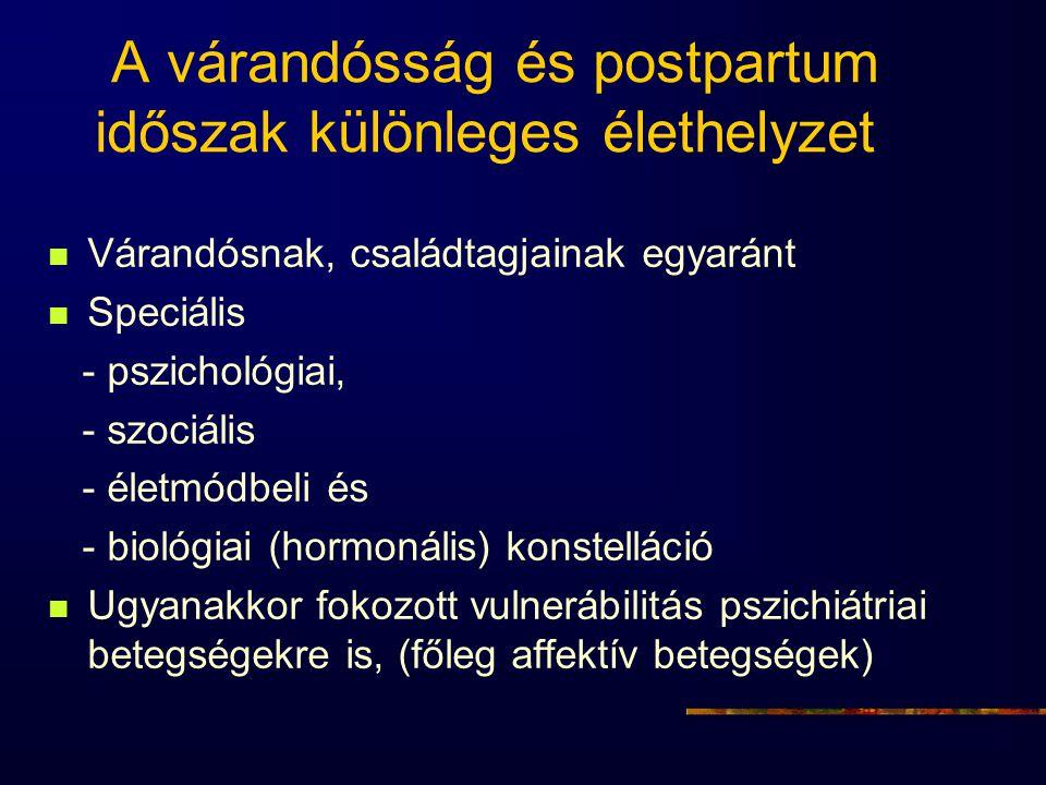 A várandósság és postpartum időszak alatt A már fennálló pszichiátriai betegségek gyakran exacerbálódnak (ritkán elmúlanak – pl.