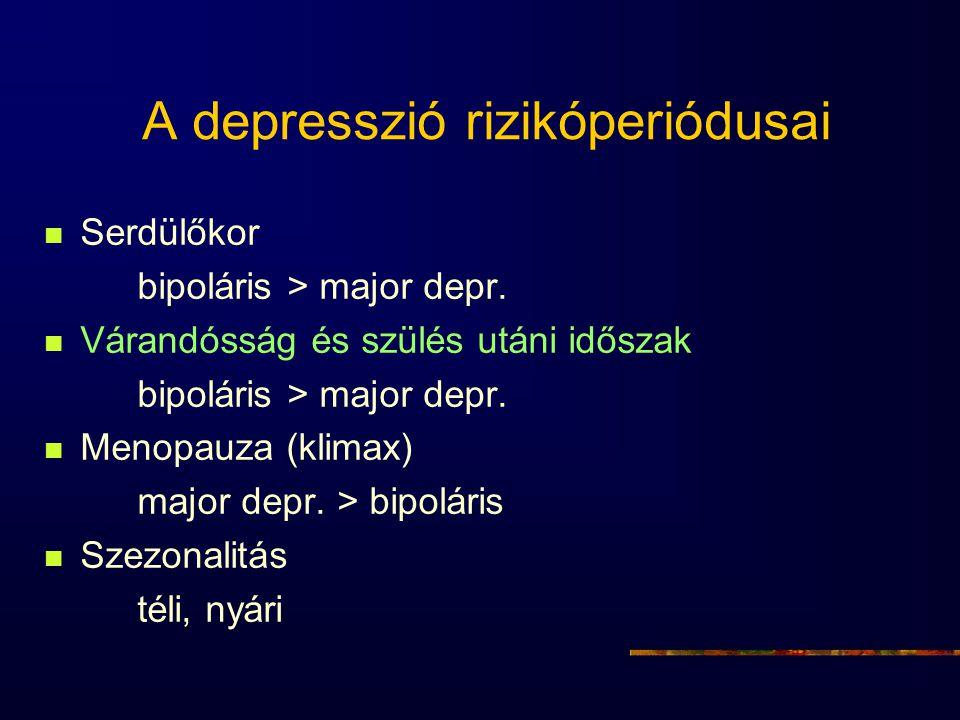 A depresszió rizikóperiódusai Serdülőkor bipoláris > major depr. Várandósság és szülés utáni időszak bipoláris > major depr. Menopauza (klimax) major