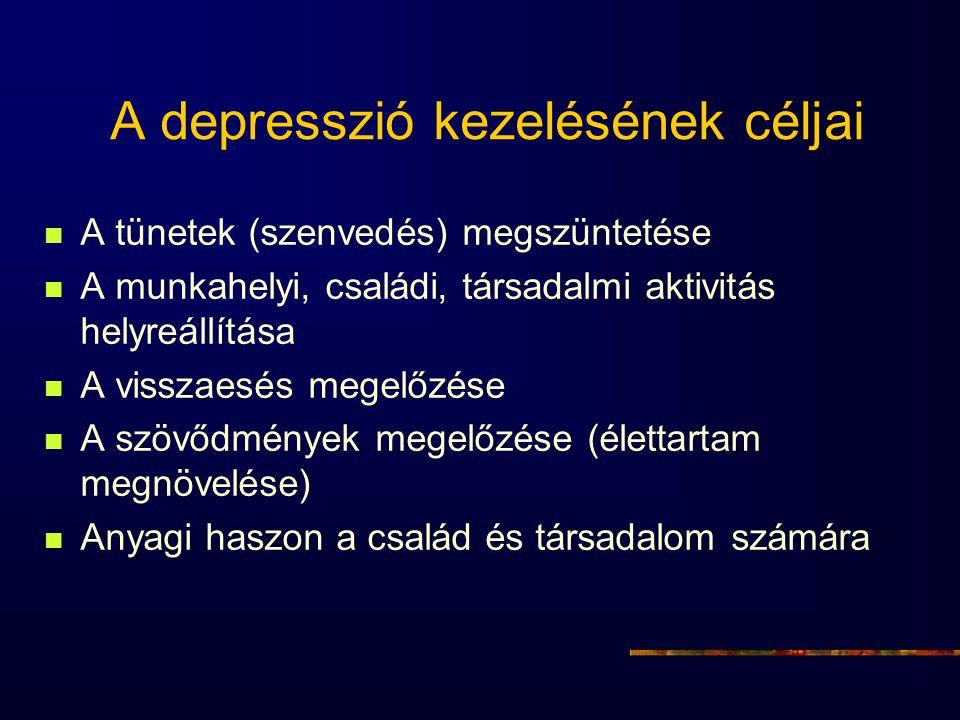 A depresszió kezelésének céljai A tünetek (szenvedés) megszüntetése A munkahelyi, családi, társadalmi aktivitás helyreállítása A visszaesés megelőzése