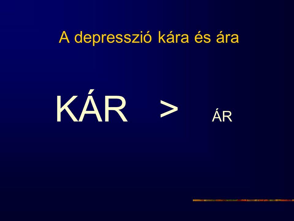 A depresszió kára és ára KÁR > ÁR