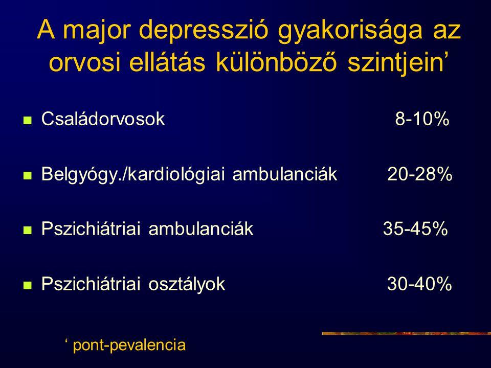 A major depresszió gyakorisága az orvosi ellátás különböző szintjein' Családorvosok 8-10% Belgyógy./kardiológiai ambulanciák 20-28% Pszichiátriai ambu