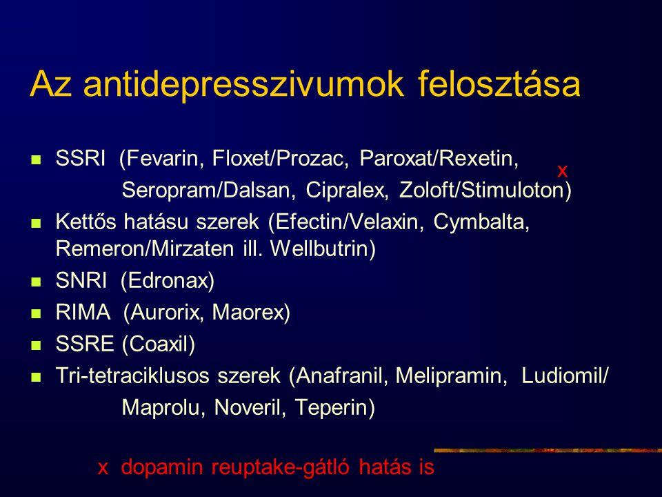 Az antidepresszivumok felosztása SSRI (Fevarin, Floxet/Prozac, Paroxat/Rexetin, Seropram/Dalsan, Cipralex, Zoloft/Stimuloton) Kettős hatásu szerek (Ef