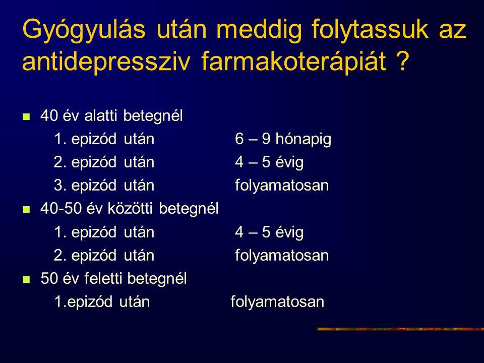Gyógyulás után meddig folytassuk az antidepressziv farmakoterápiát ? 40 év alatti betegnél 1. epizód után 6 – 9 hónapig 2. epizód után 4 – 5 évig 3. e