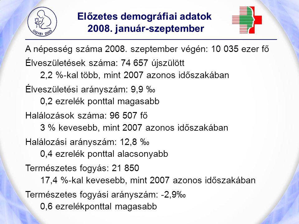 Előzetes demográfiai adatok 2008. január-szeptember _____________________________________________________________ A népesség száma 2008. szeptember vé