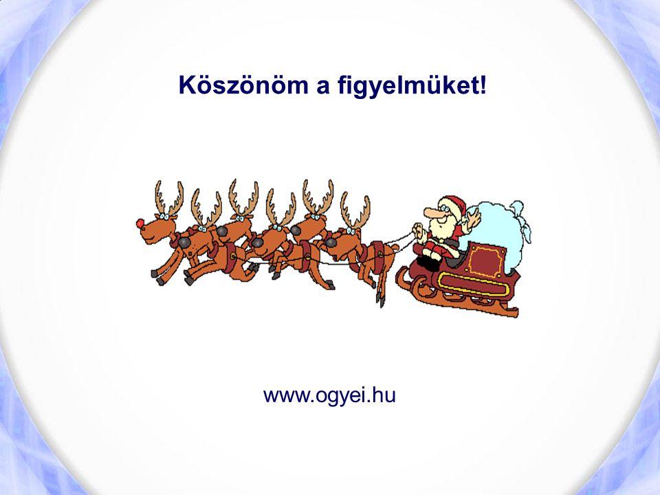 Köszönöm a figyelmüket! www.ogyei.hu
