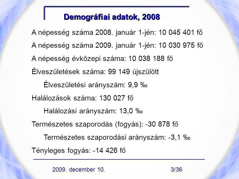 Demográfiai adatok, 2008 A népesség száma 2008. január 1-jén: 10 045 401 fő A népesség száma 2009. január 1-jén: 10 030 975 fő A népesség évközepi szá