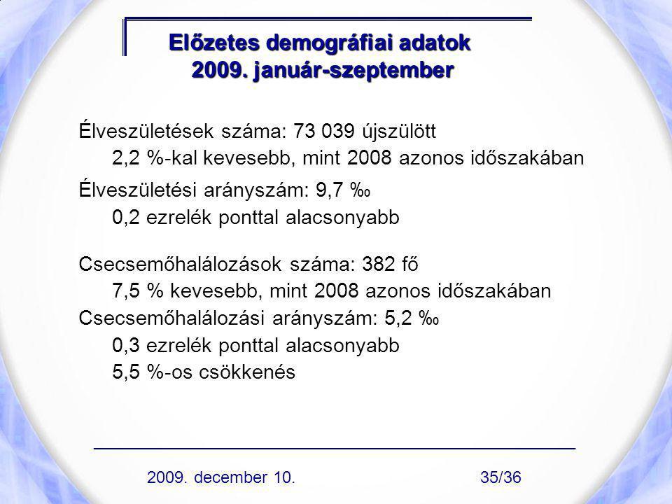 Előzetes demográfiai adatok 2009. január-szeptember Élveszületések száma: 73 039 újszülött 2,2 %-kal kevesebb, mint 2008 azonos időszakában Élveszület