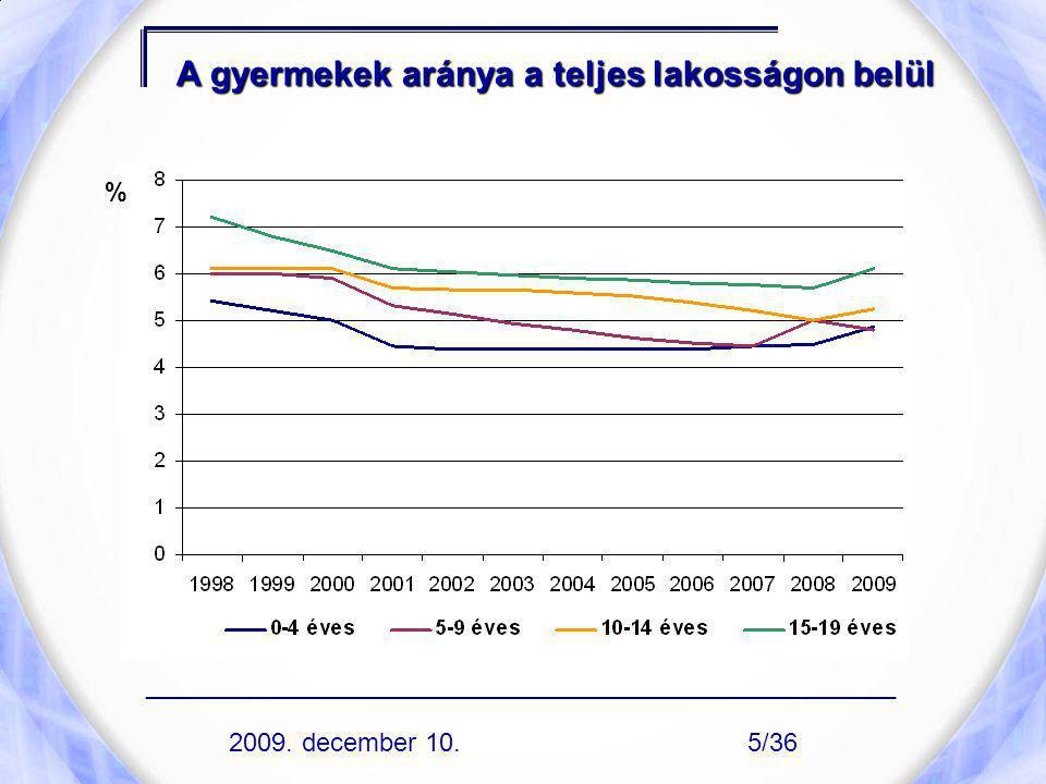 A gyermekek aránya a teljes lakosságon belül % 2009. december 10. ____________________________________________________ 5/36