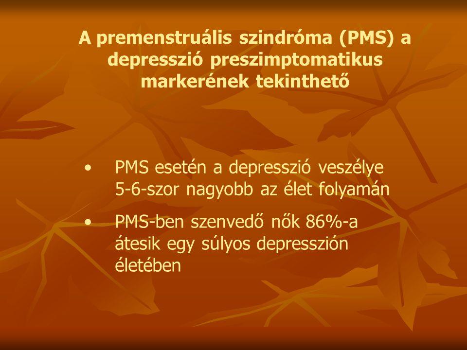 PMS esetén a depresszió veszélye 5-6-szor nagyobb az élet folyamán PMS-ben szenvedő nők 86%-a átesik egy súlyos depresszión életében A premenstruális