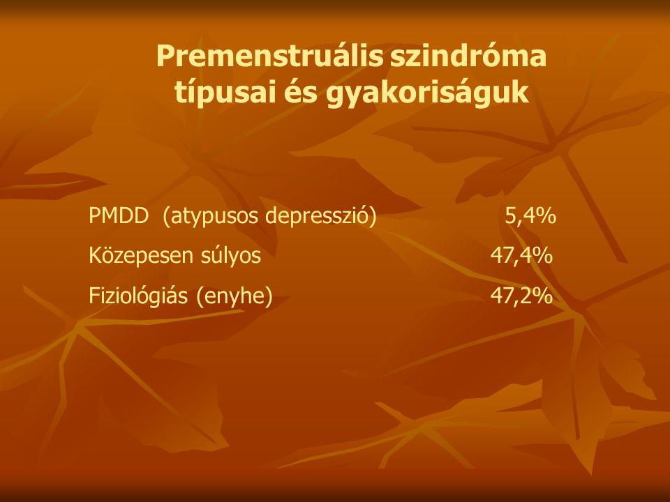 PMDD (atypusos depresszió) 5,4% Közepesen súlyos47,4% Fiziológiás (enyhe)47,2% Premenstruális szindróma típusai és gyakoriságuk