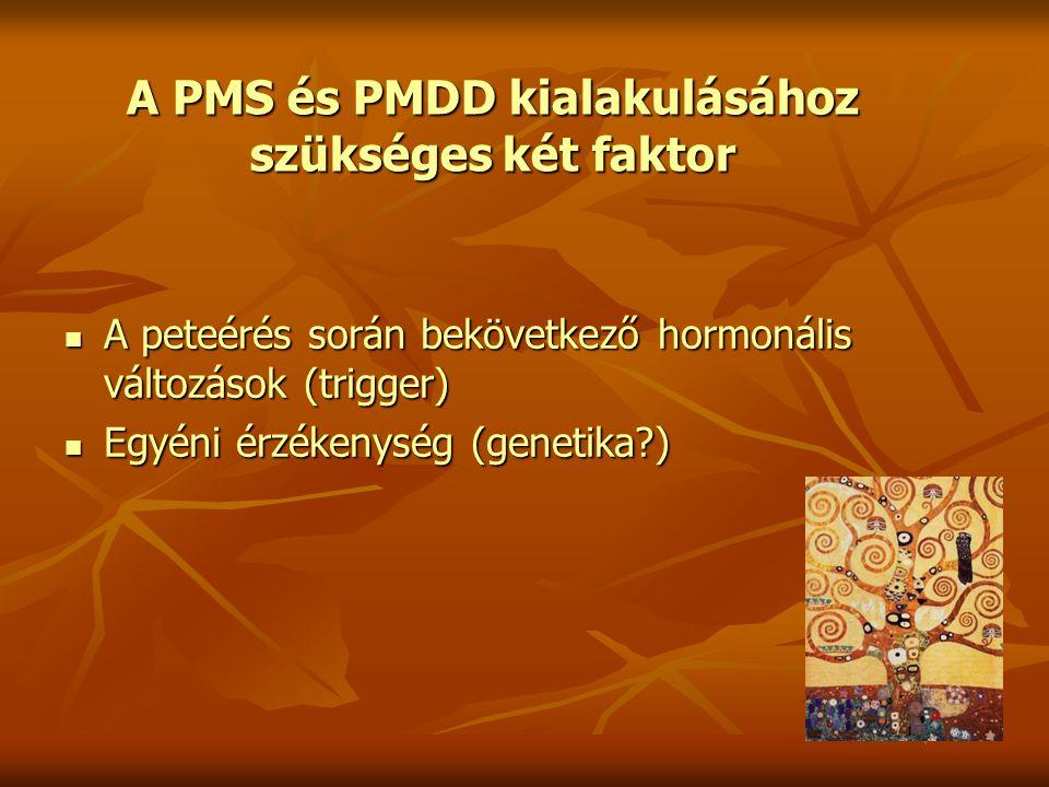A PMS és PMDD kialakulásához szükséges két faktor A peteérés során bekövetkező hormonális változások (trigger) A peteérés során bekövetkező hormonális