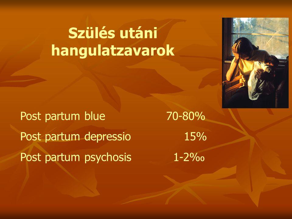 Post partum blue70-80% Post partum depressio 15% Post partum psychosis 1-2‰ Szülés utáni hangulatzavarok
