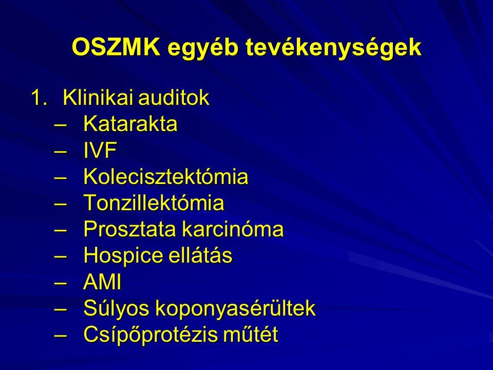 OSZMK egyéb tevékenységek 1.Klinikai auditok –Katarakta –IVF –Kolecisztektómia –Tonzillektómia –Prosztata karcinóma –Hospice ellátás –AMI –Súlyos koponyasérültek –Csípőprotézis műtét
