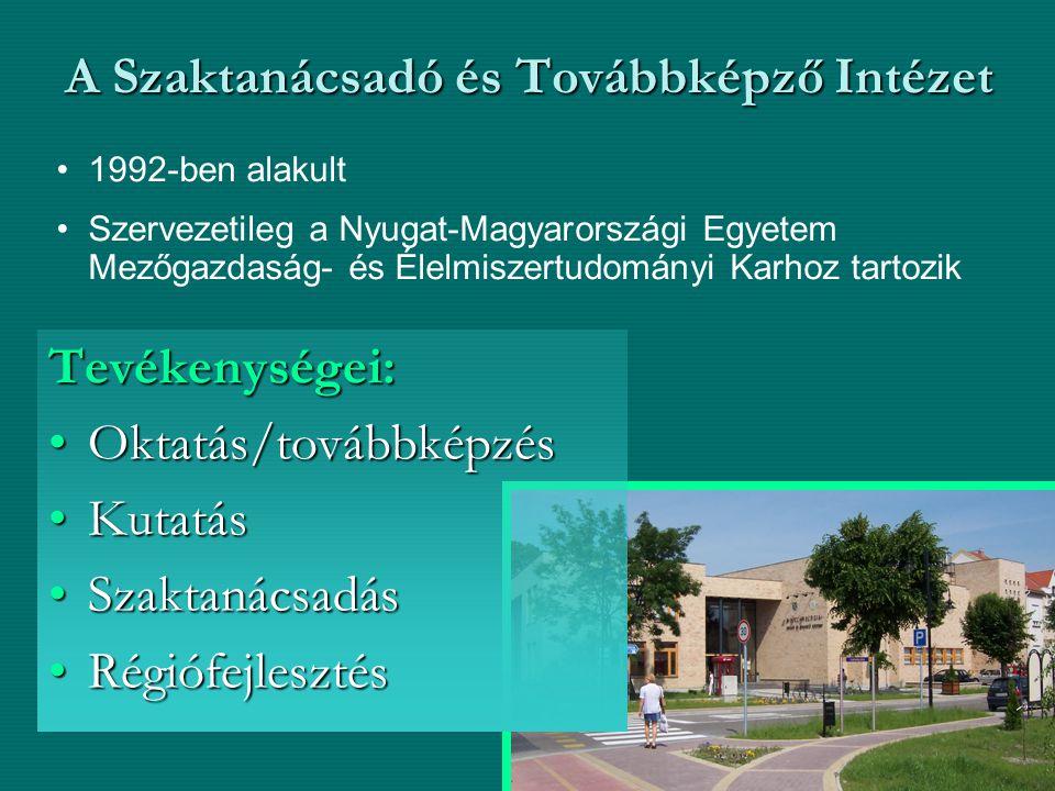 A Szaktanácsadó és Továbbképző Intézet 1992-ben alakult Szervezetileg a Nyugat-Magyarországi Egyetem Mezőgazdaság- és Élelmiszertudományi Karhoz tartozik Tevékenységei: Oktatás/továbbképzésOktatás/továbbképzés KutatásKutatás SzaktanácsadásSzaktanácsadás RégiófejlesztésRégiófejlesztés