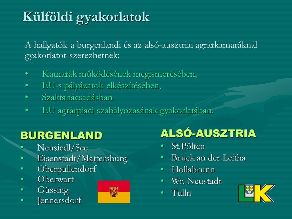 A hallgatók a burgenlandi és az alsó-ausztriai agrárkamaráknál gyakorlatot szerezhetnek: Kamarák működésének megismerésében,Kamarák működésének megismerésében, EU-s pályázatok elkészítésében,EU-s pályázatok elkészítésében, SzaktanácsadásbanSzaktanácsadásban EU agrárpiaci szabályozásának gyakorlatában.EU agrárpiaci szabályozásának gyakorlatában.