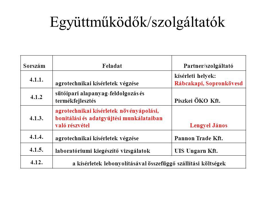Együttműködők/szolgáltatók SorszámFeladatPartner/szolgáltató 4.1.1. agrotechnikai kísérletek végzése kísérleti helyek: Rábcakapi, Sopronkövesd 4.1.2 s