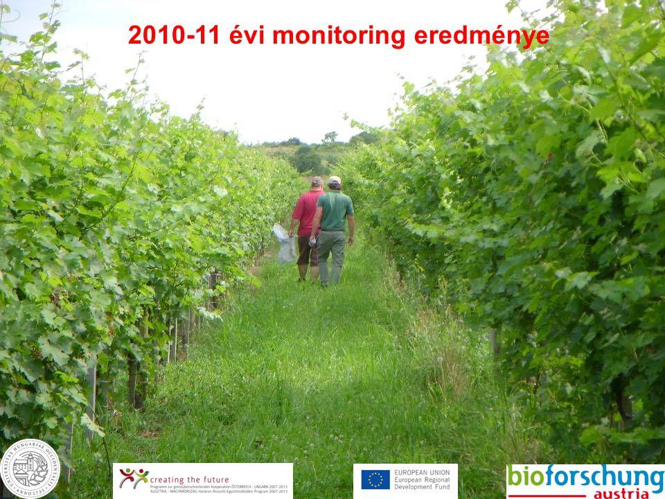 2010-11 évi monitoring eredménye