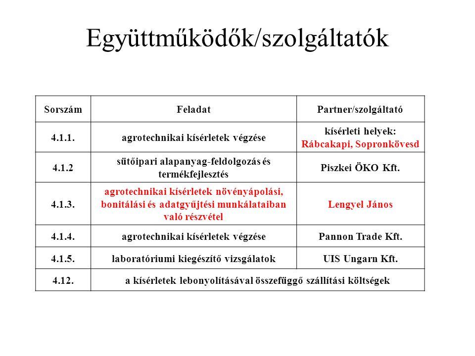 Együttműködők/szolgáltatók SorszámFeladatPartner/szolgáltató 4.1.1.agrotechnikai kísérletek végzése kísérleti helyek: Rábcakapi, Sopronkövesd 4.1.2 sü