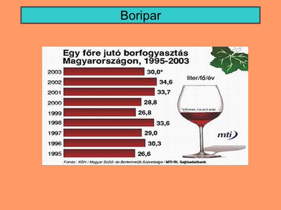 Alap-, adalék- és segédanyagok Alapanyagok Szőlő: Bor- és csemegeszőlők, fehér- és kékszőlők.