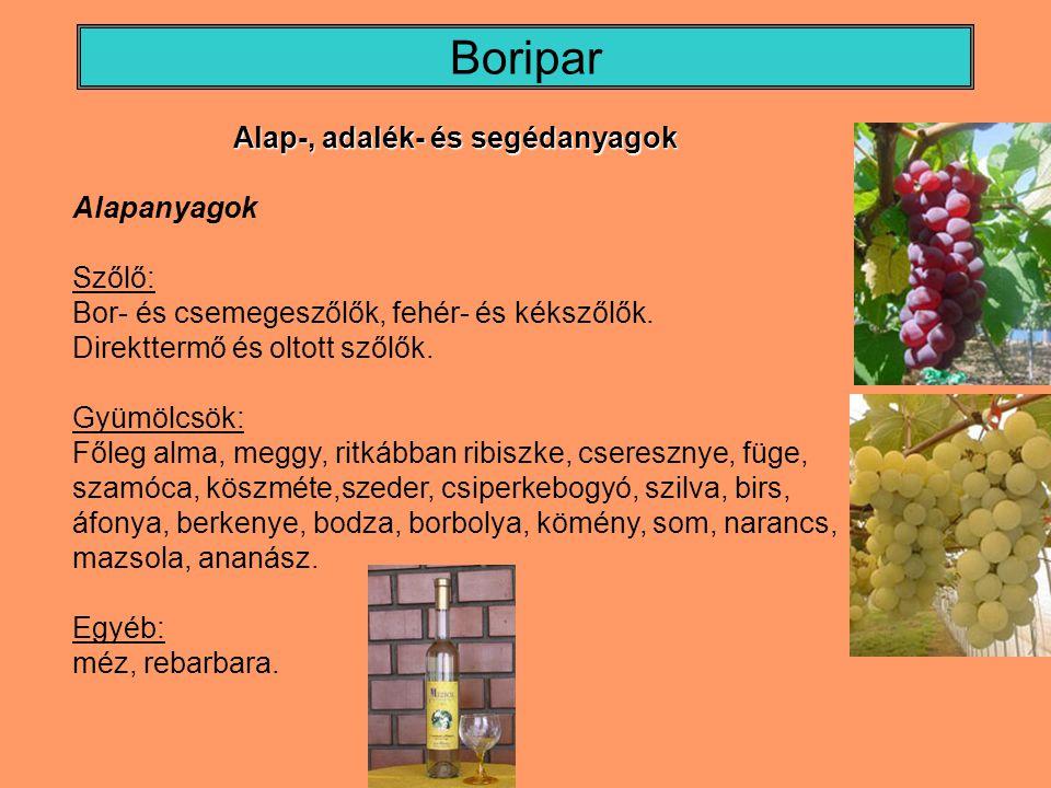 Söripar Segédanyagok Bevonó- és szigetelőanyagok: Kádmassza: a betonkádak impregnálója (paraffin).