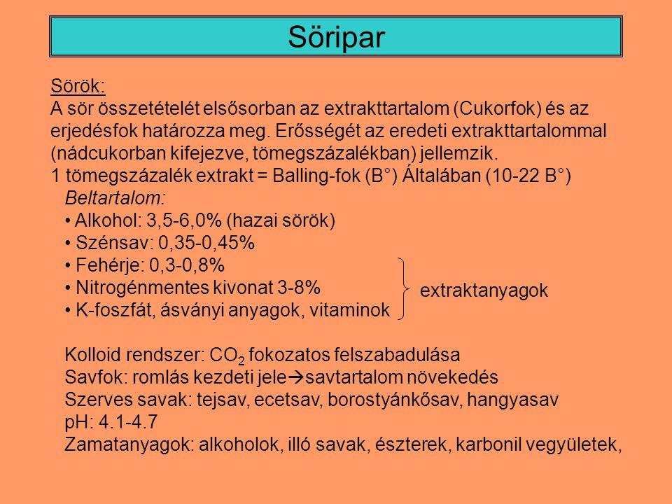 Söripar Sörök: A sör összetételét elsősorban az extrakttartalom (Cukorfok) és az erjedésfok határozza meg.