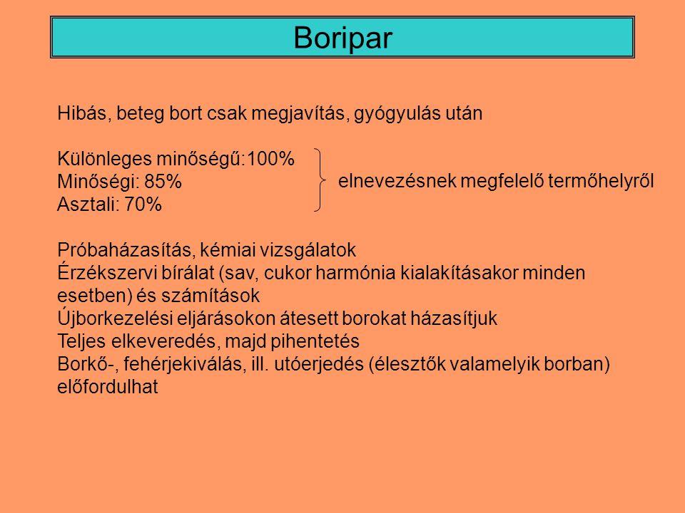 Boripar Segédanyagok Színező és stabilizáló anyagok: Erjedés után, vagy első fejtésnél  alapkénezés Vörösbor: 50 mg/l Kemény fehérbor: 50-70 mg/l Lágy fehérbor: 70-100 mg/l Szabad kénsavtartalom ellenőrzése: min.
