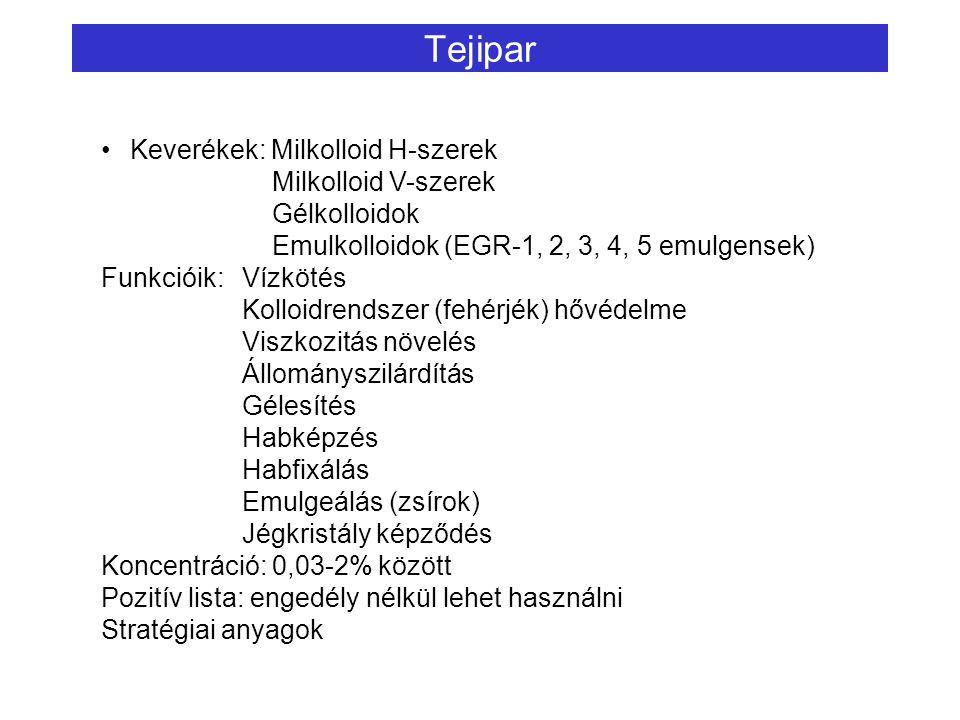 Keverékek: Milkolloid H-szerek Milkolloid V-szerek Gélkolloidok Emulkolloidok (EGR-1, 2, 3, 4, 5 emulgensek) Funkcióik:Vízkötés Kolloidrendszer (fehérjék) hővédelme Viszkozitás növelés Állományszilárdítás Gélesítés Habképzés Habfixálás Emulgeálás (zsírok) Jégkristály képződés Koncentráció: 0,03-2% között Pozitív lista: engedély nélkül lehet használni Stratégiai anyagok