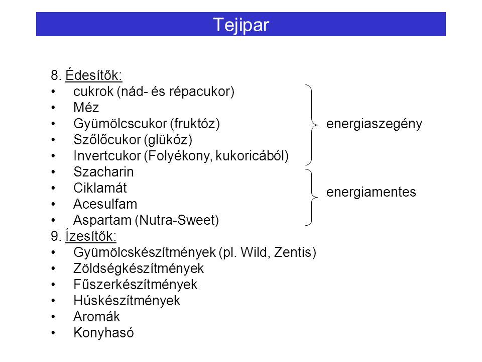 Tejipar 8.Édesítők: cukrok (nád- és répacukor) Méz Gyümölcscukor (fruktóz) Szőlőcukor (glükóz) Invertcukor (Folyékony, kukoricából) Szacharin Ciklamát Acesulfam Aspartam (Nutra-Sweet) 9.Ízesítők: Gyümölcskészítmények (pl.