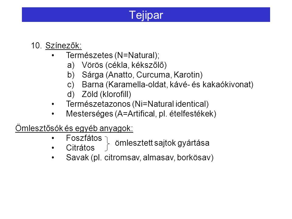 Tejipar 10.Színezők: Természetes (N=Natural); a)Vörös (cékla, kékszőlő) b)Sárga (Anatto, Curcuma, Karotin) c)Barna (Karamella-oldat, kávé- és kakaókivonat) d)Zöld (klorofill) Természetazonos (Ni=Natural identical) Mesterséges (A=Artifical, pl.