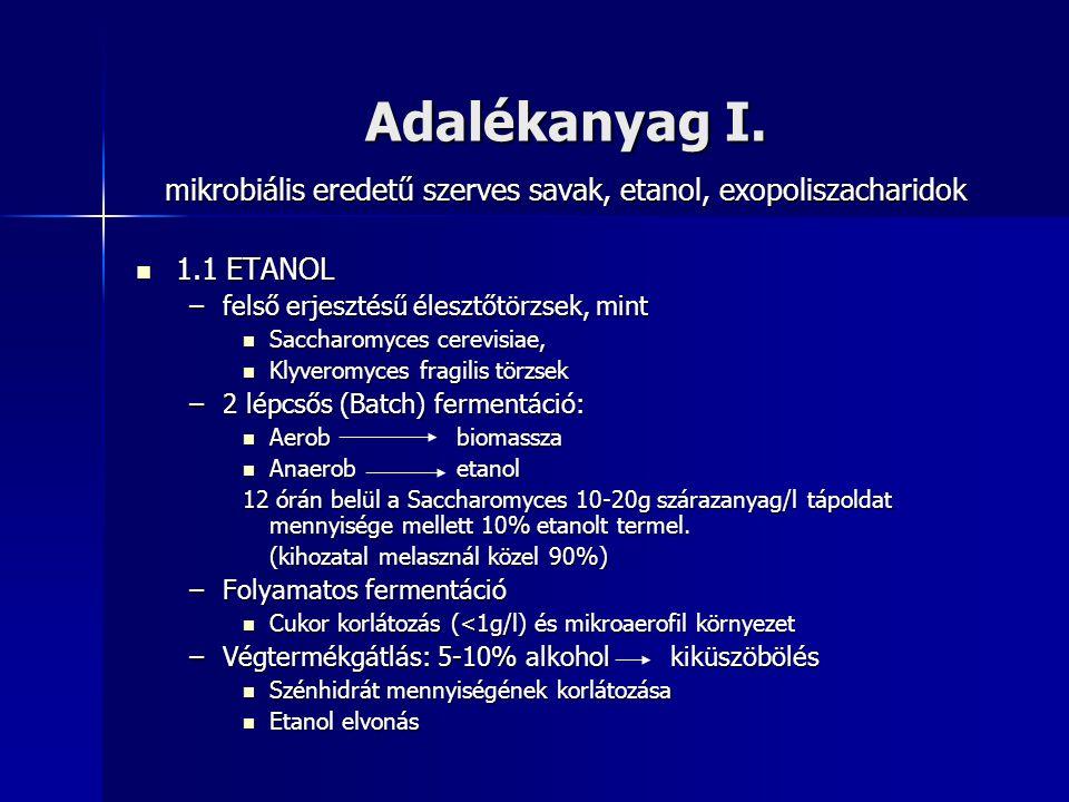 Adalékanyag I. mikrobiális eredetű szerves savak, etanol, exopoliszacharidok 1.1 ETANOL 1.1 ETANOL –felső erjesztésű élesztőtörzsek, mint Saccharomyce