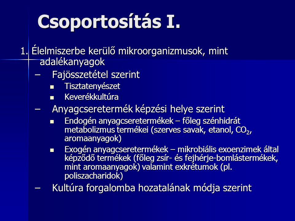 Különböző típusú kultúrák felhasználási módja kultúrázott tejtermékek előállítására Folyékony kultúra (Csíraszám min: 5 X 10 8 /g) Liofilezett kultúra (Csíraszám min: 10 9 /g) Koncentrált liofilezett és mélyfagyasztott kultúra (Csíraszám min: 10 10 /g) Liofilezett DVS és mélyfagyasztott DVS kultúra (Csíraszám min: 10 11 /g) Törzskultúra Anyakultúra Tömegkultúra Termékalapanyag Átoltás nélkül, közvetlenül a termékbe LABORBANLABORBAN ÜZEMBENÜZEMBEN