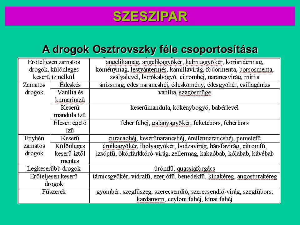 SZESZIPAR A drogok Osztrovszky féle csoportosítása