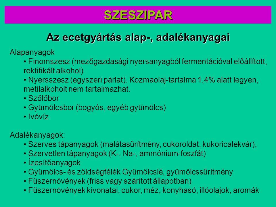 Az ecetgyártás alap-, adalékanyagai Alapanyagok Finomszesz (mezőgazdasági nyersanyagból fermentációval előállított, rektifikált alkohol) Nyersszesz (e