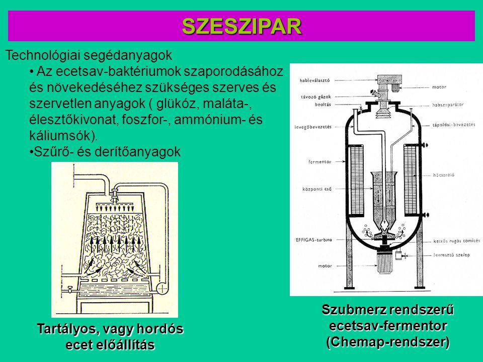 Technológiai segédanyagok Az ecetsav-baktériumok szaporodásához és növekedéséhez szükséges szerves és szervetlen anyagok ( glükóz, maláta-, élesztőkiv