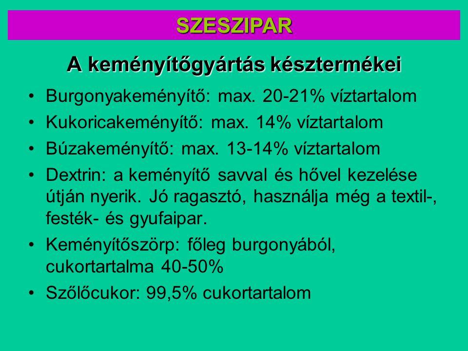 A keményítőgyártás késztermékei Burgonyakeményítő: max. 20-21% víztartalom Kukoricakeményítő: max. 14% víztartalom Búzakeményítő: max. 13-14% víztarta
