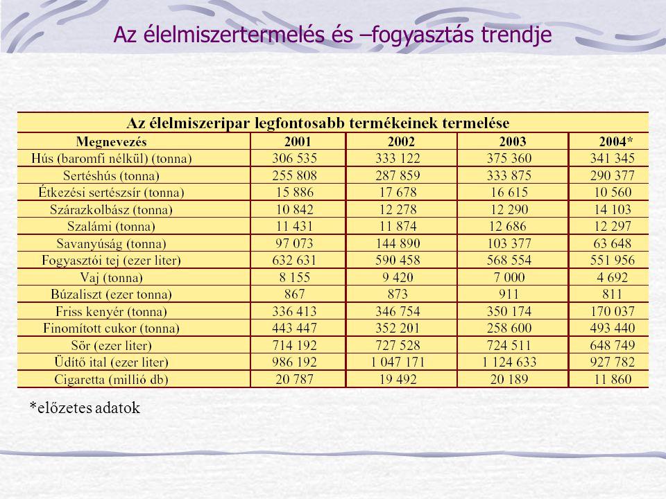 Az élelmiszertermelés és –fogyasztás trendje *előzetes adatok