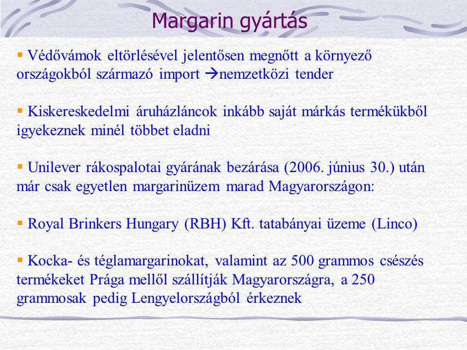 Margarin gyártás  Védővámok eltörlésével jelentősen megnőtt a környező országokból származó import  nemzetközi tender  Kiskereskedelmi áruházláncok