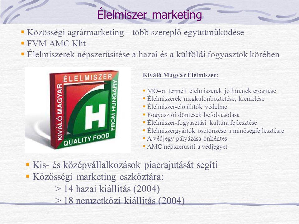 Élelmiszer marketing  Közösségi agrármarketing – több szereplő együttműködése  FVM AMC Kht.  Élelmiszerek népszerűsítése a hazai és a külföldi fogy
