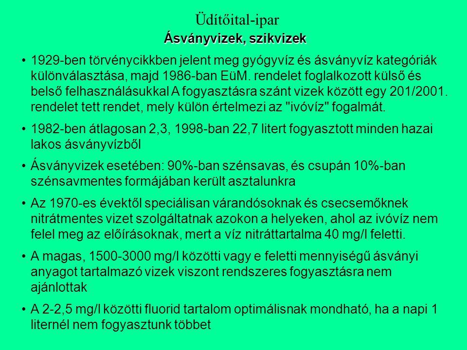 Ásványvizek, szikvizek 1929-ben törvénycikkben jelent meg gyógyvíz és ásványvíz kategóriák különválasztása, majd 1986-ban EüM. rendelet foglalkozott k