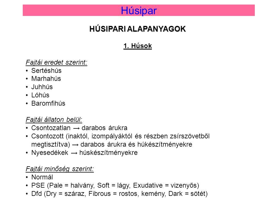 A húsipari alapanyagok ásványianyag-tartalma Húsipar Forrás:www.ohki.hu