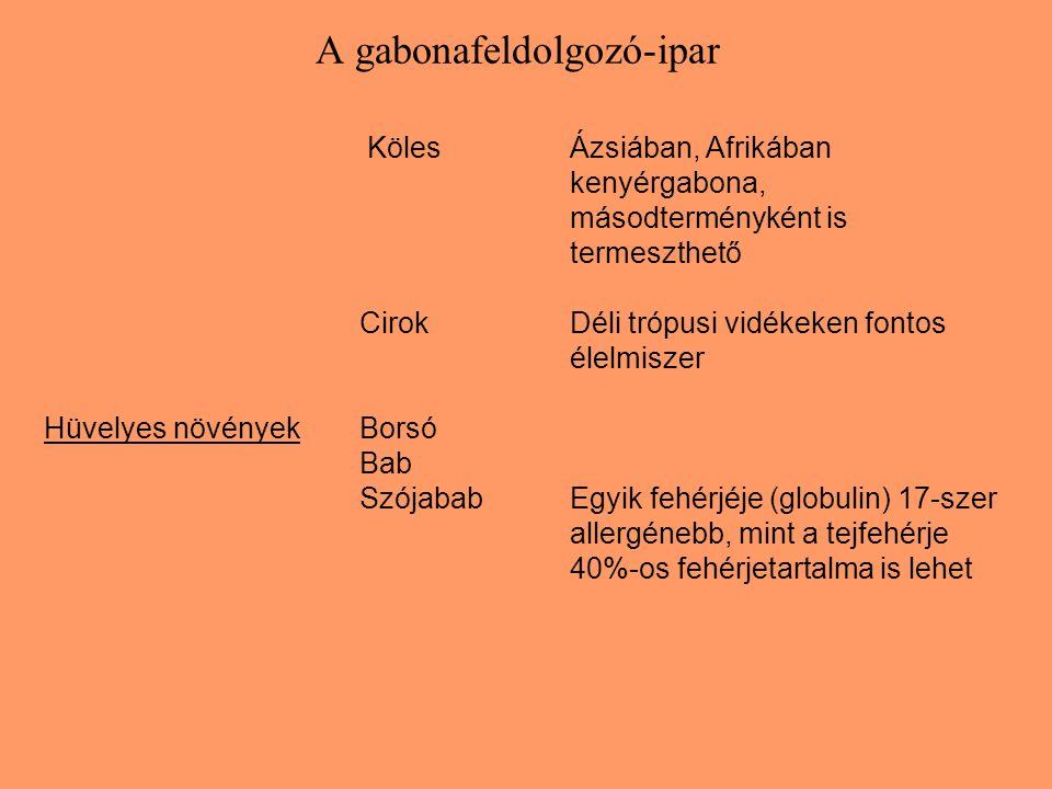 A cukoripar alap és segédanyagai A juharfa Juharfa nedve: Indiánok fedezték fel telepesek  Szent Lőrinc folyó völgye (17.-18.