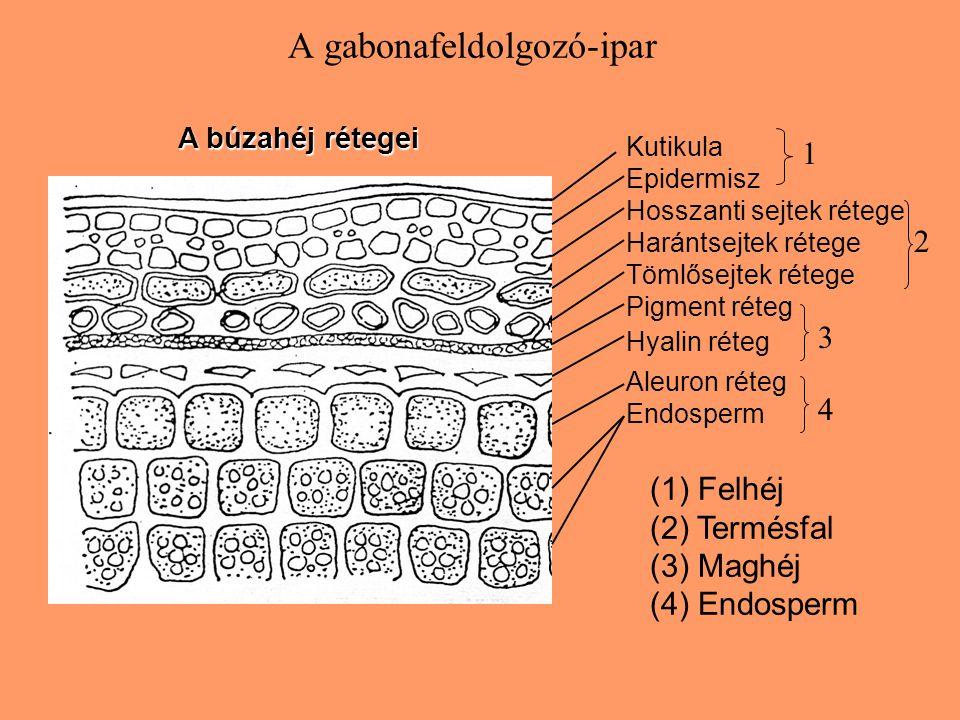 Cukoripar Nyerscukorgyár feladata Nyerscukorgyár feladata: A cukrot  1.